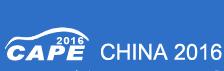 2016第十四届中国(广州)国际汽车零部件展览会(CAPE)