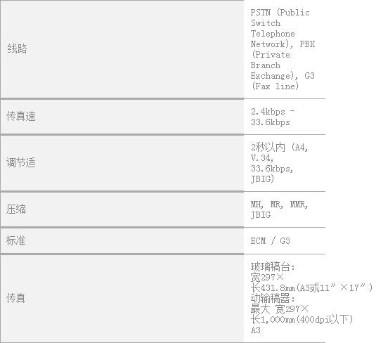新都 N410 A3黑白复合机打印机万博app最新版本万博体育平台备用网址万博体育manbetx app下载