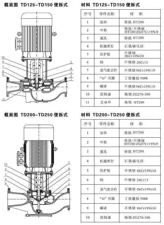 TD管道循环泵结构图