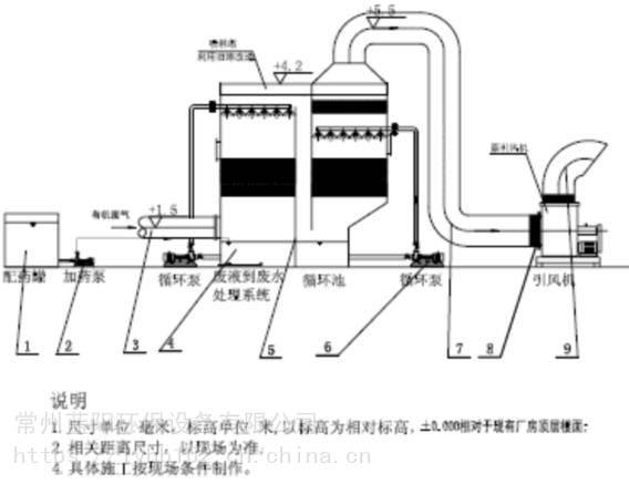 杭州印染厂废气处理,铸造厂车间粉尘处理勘察现场