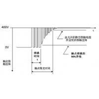 DELTA仪器高压直流继电器负载综合测试系统