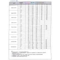 武汉YXB75-305-915组合楼承板项目合同居然一个小时之内作废了两次
