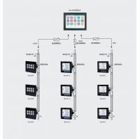 爱博精电AcuHMI 580 智能监控设备,一机多用,高度集成