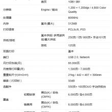 广州佛山***实用新都 P411 黑白复合机打印机万博app最新版本万博体育平台备用网址万博体育manbetx app下载