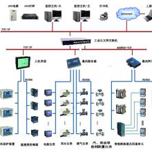 安科瑞 工厂能源管理云平台 用户侧解决方案