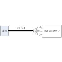6336A PON功率计 中国ceyear思仪 6336A