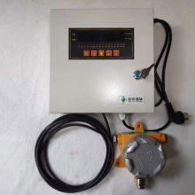 锅炉房用一氧化碳检测仪Attm20-CO