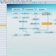 亿恒ERP软件生产管理系统 APS智能排产 功能强大