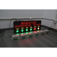 永升源壁挂式抛光机生产状态LED显示屏制造商