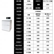 GL21M落地式高速冷冻离心机大容量500ML*6立式冷冻离心机厂家