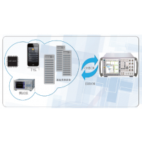 5266 LTE空中接口监测仪 中国ceyear思仪 5266