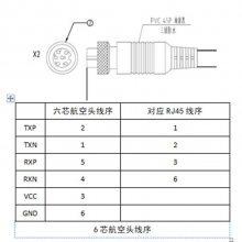 DS-2XM6222FWD-IM(B)(6芯) 海康威视200万红外防水车载摄像机 支持萤石云