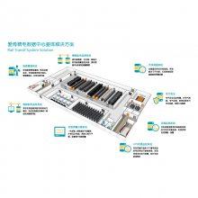 爱博精电数据中心综合监控解决方案,有效监测运行环境温度、湿度、烟感