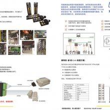 天津分布式io模块-天津森特奈-io模块