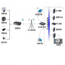 DS-MP5604-SD/GLE(64G) 海康威视SD卡车载硬盘录像机 校车大巴渣土车出租车***