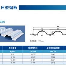 供应扬州开口楼承板(YX51-253-760)