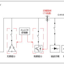 供应北京爱博精电AcuPF825低压配电混合补偿柜,完整的配电级治理方案