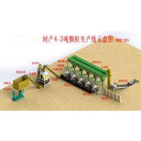 苜蓿草燃料制粒机 生物质环模颗粒机