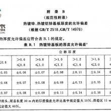 国家标准是门槛,上海新之杰压型钢板标准***消费者满意