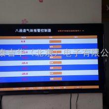 传感器led大屏幕