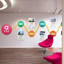 企业文化墙制作_办公室文化墙设计定制_深圳尚青创意
