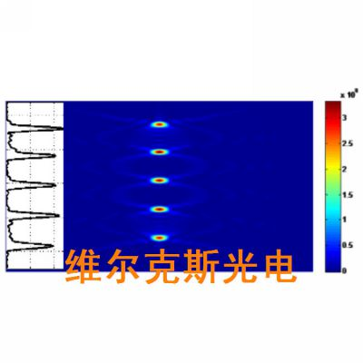 玻璃切割多焦点透镜 蓝宝石切割长焦深元件 多焦点衍射光学元件