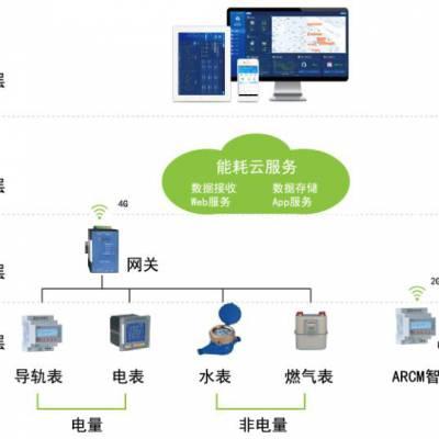 浅谈基于物联网技术的建筑能源管理体系建设与应用