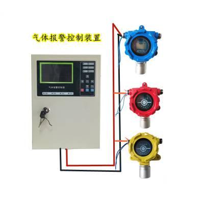 喷漆房喷漆流水线喷涂设备用油漆气体监测报警器