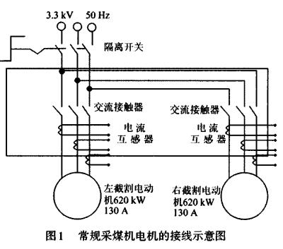 采煤机电动机故障保护改进设计与选型