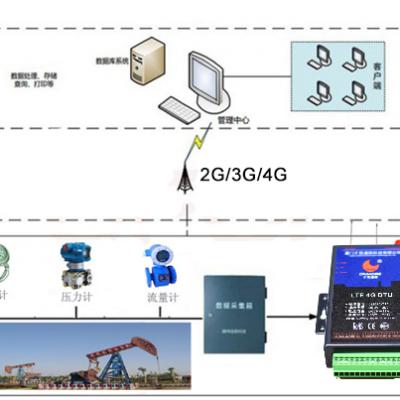 DTU 加油站数据采集系统