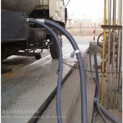 RGX吸排复合软管批发价格