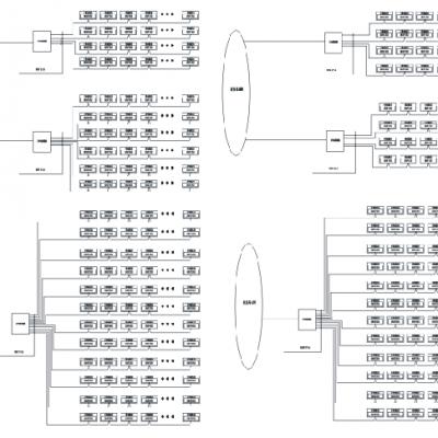 北京社会管理学院-宿舍安全智能管理平台的设计与应用